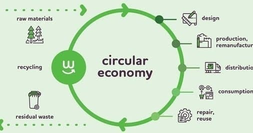 , Bootstrap Business: How To Avoid Landfill Tax By Embracing The Circular Economy In Construction, TheCircularEconomy.com