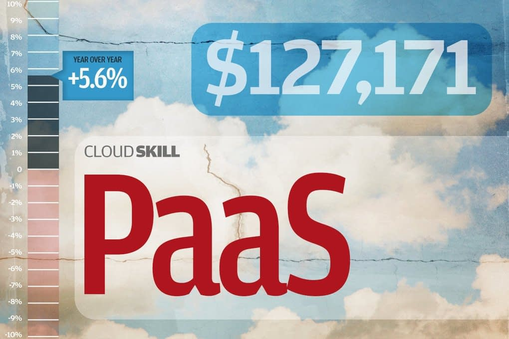 , How PaaS could drive sustainability into the PC market, TheCircularEconomy.com