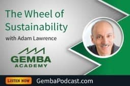 , The Wheel of Sustainability with Adam Lawrence, TheCircularEconomy.com