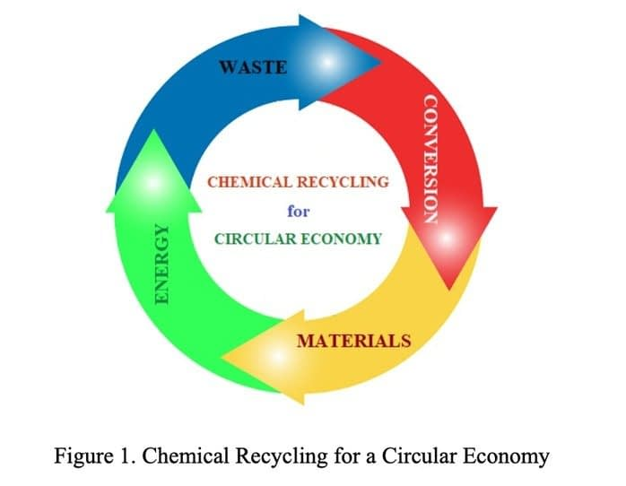 , The Role of Chemical Recycling in a Circular Economy and Effective Waste Management : Biofuels Digest, TheCircularEconomy.com