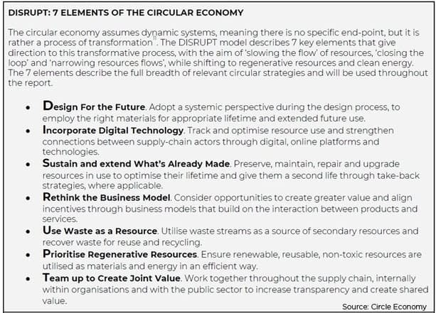 , 'A 1.5C world is circular': Nations urged to drive resource productivity to reach climate goals, The Circular Economy