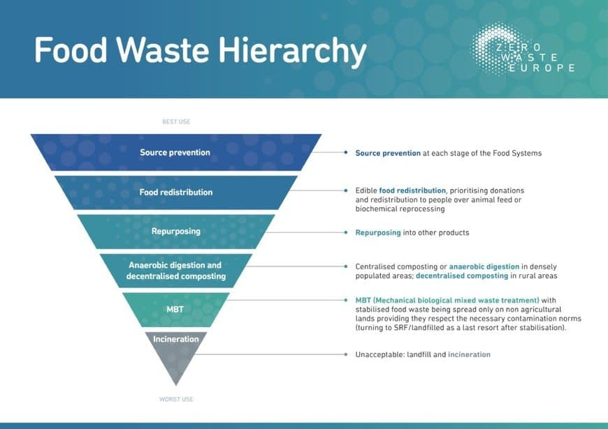 , EU funds can save 14 countries from missing the circular economy targets, suggests new report, The Circular Economy
