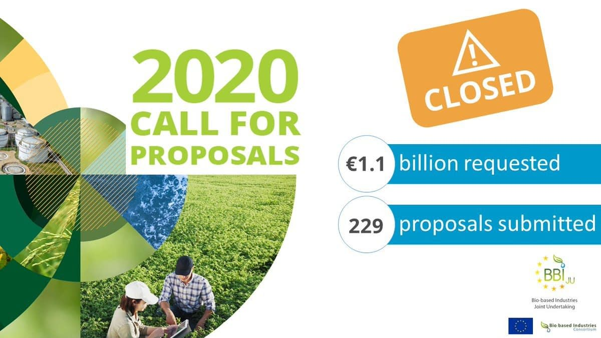 , EuropaBio Newsletter: EuropaBio Event: Towards A Healthy & Sustainable Recovery; Cell-Based Medicine; Bioeconomy role in European economy & More, The Circular Economy