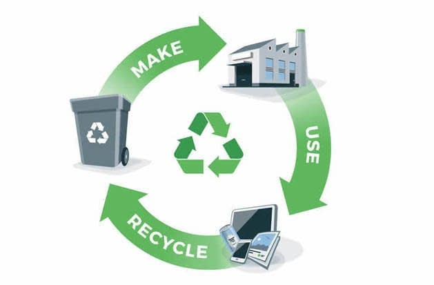 , Gartner: by 2029 the circular economy will be the only economy, TheCircularEconomy.com