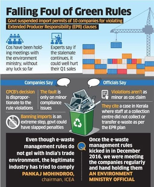 , Indian Government Suspends Apple's Import Permit along with other Top Tech Companies for Non-Compliance with e-Waste Rules, The Circular Economy