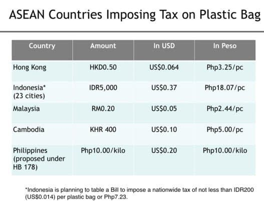 , House panel begins discussion on bill taxing single-use plastic bags, TheCircularEconomy.com