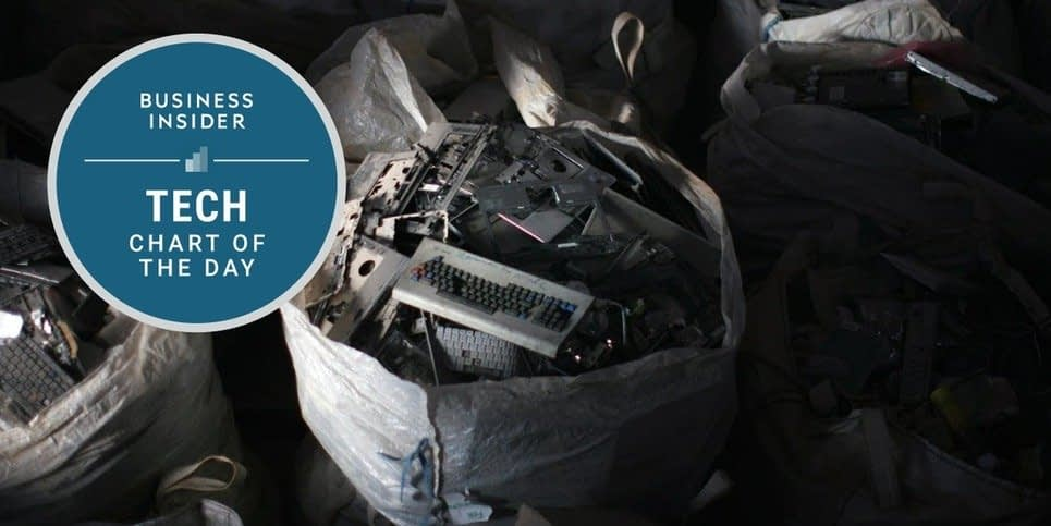 , E-waste is a huge and growing problem — and the US is a big reason why, TheCircularEconomy.com