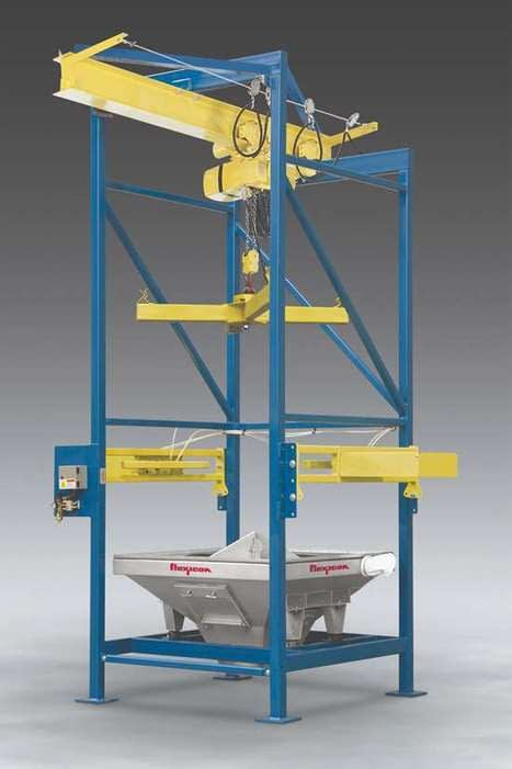 , Material Handling: Discharger Pierces Single-Use Bags to Boost Productivity : Plastics Technology, The Circular Economy