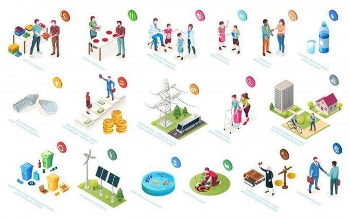 , Carnegie Mellon reviews its teaching, research and practices in light of sustainable development goals, TheCircularEconomy.com