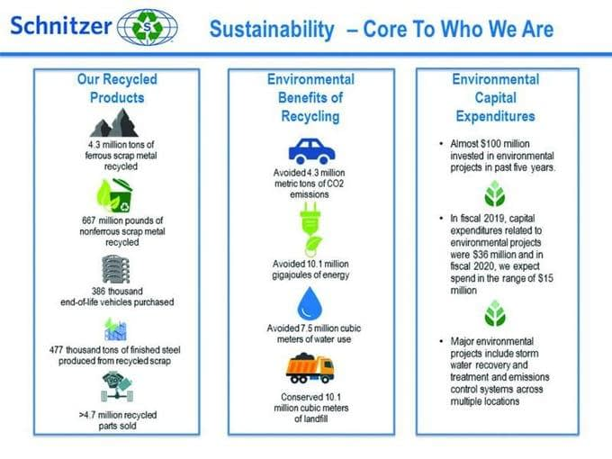 , Creating a Circular Economy in the Great Lakes Region, The Circular Economy