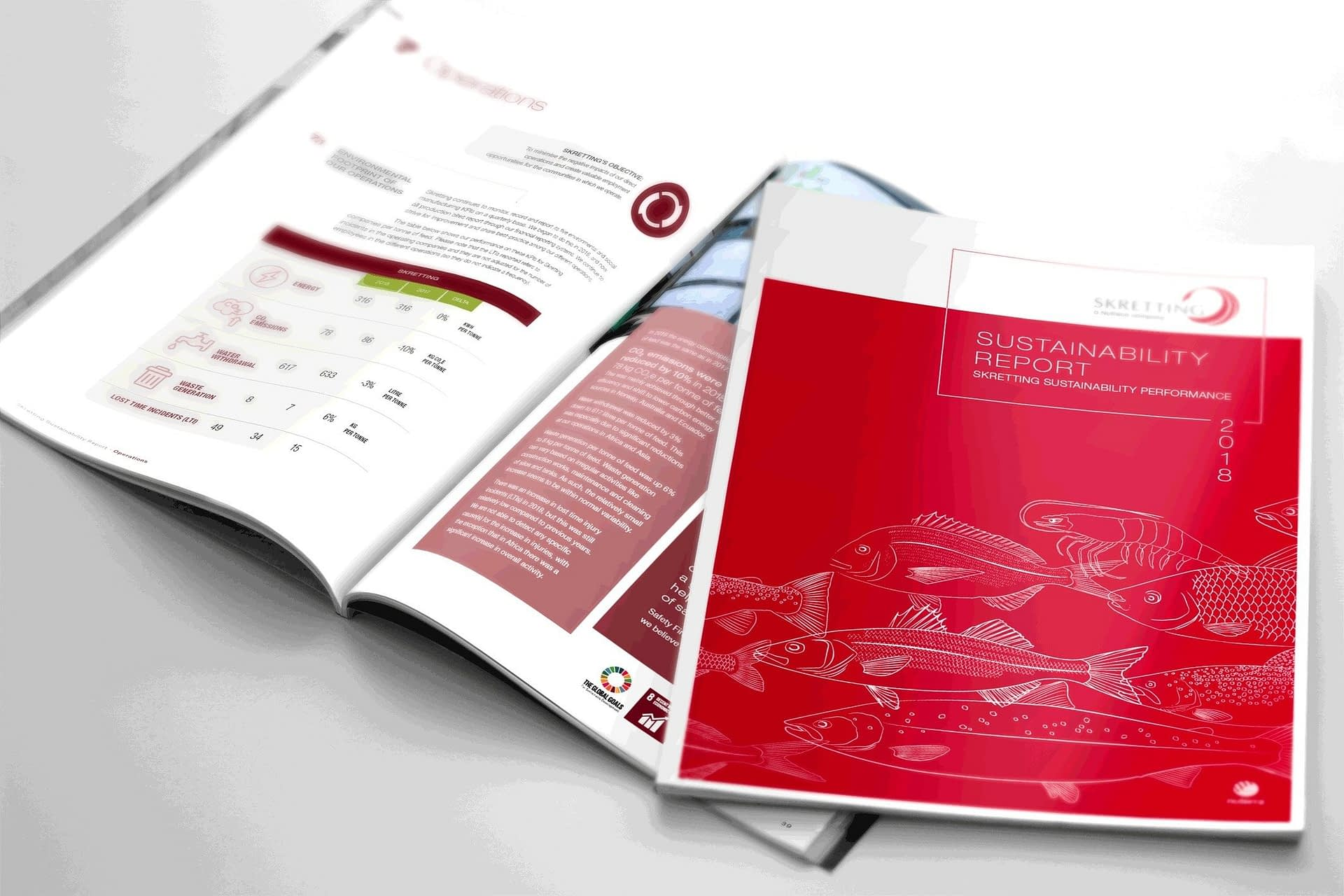, Skretting Sustainability Report highlights wins and challenges in 2018, TheCircularEconomy.com